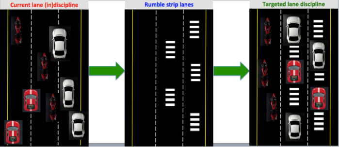 RumbleStrip